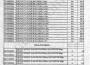 raport_de_evalauare_apa_page_20