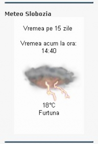 meteo-slobozia
