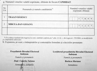 rezultate-alegeri-prezidentiale-ialomita-2009-1