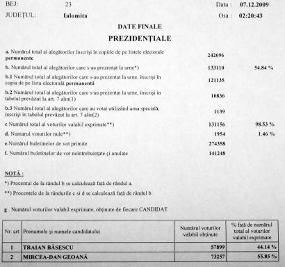 rezultate-alegeri-prezidentiale-ialomita-2009-2