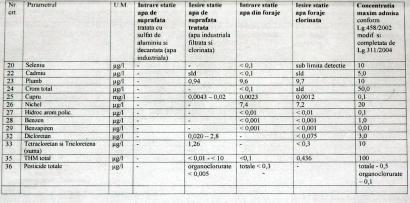 tabel-comparativ-2.jpg