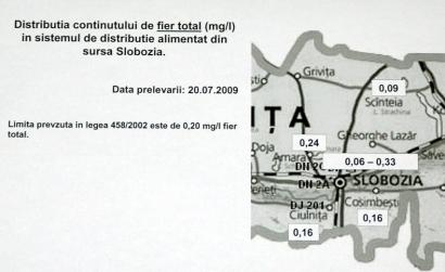 distributie-continut-fier-1.jpg