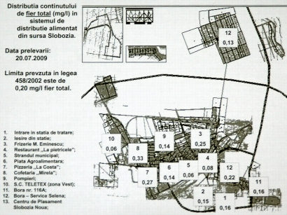 distributie-continut-fier-2.jpg