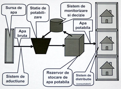 proces-aductiune.jpg